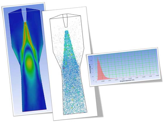CFD Analysis of Process Equipment