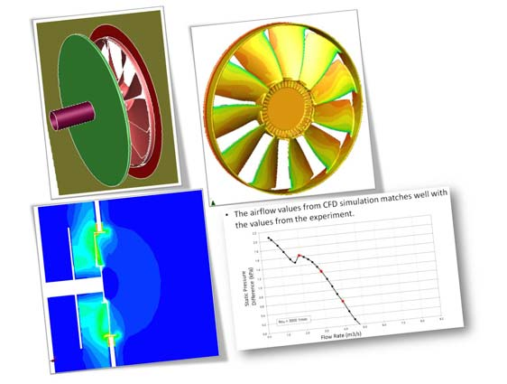 CFD Analysis of Radiator Ring Fan Design