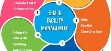 How To Use BIM In Facilities Management?