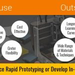 Should You Outsource Rapid Prototyping or Develop In-House Capabilities?