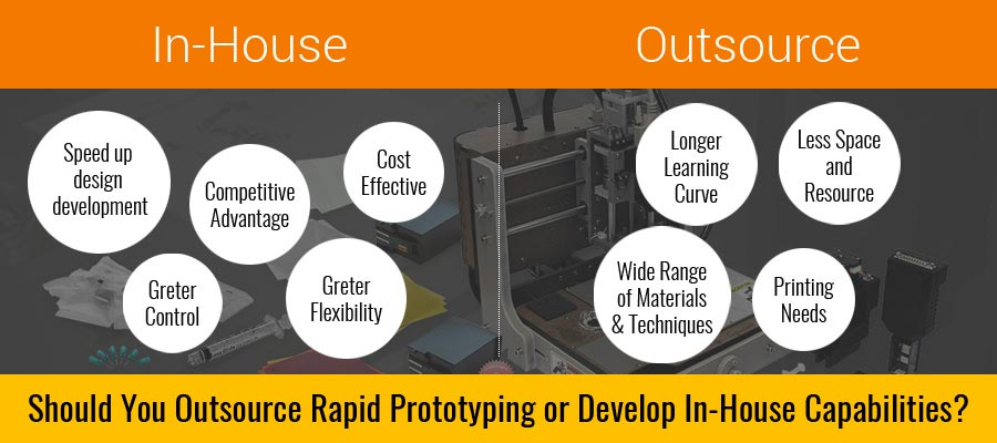 Rapid Prototyping Outsourcing