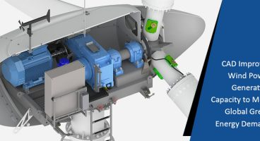 CAD Improves Wind Power Generation Capacity to Meet Global Green Energy Demand