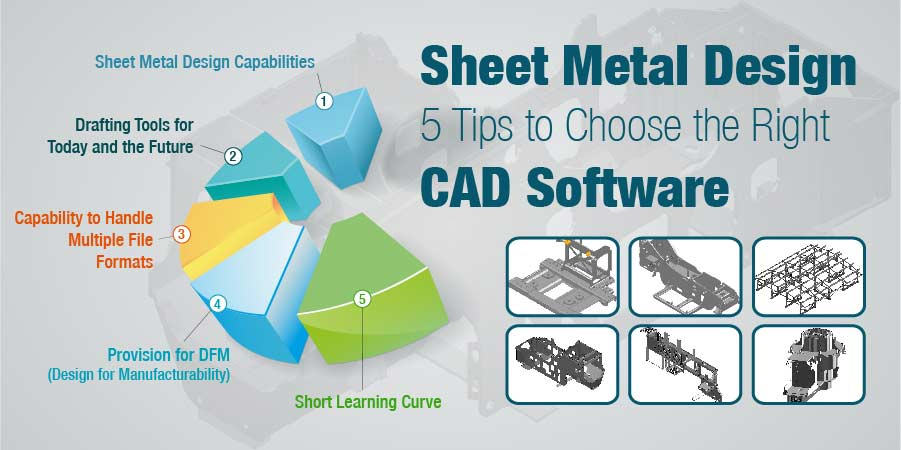 5 Tips to Choose the Right CAD Software