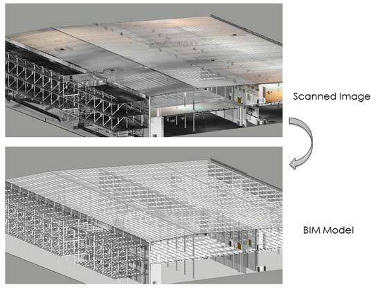 Point Cloud to BIM for International Broadcast Center Top View