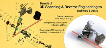 15 Benefits of Reverse Engineering, 3D Scanning & CAD Services