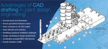 Importance of CAD Drafting Services for Plant Design Engineering