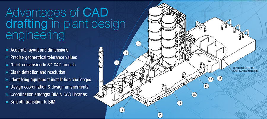 CAD Drafting Services for Plant Design Engineering